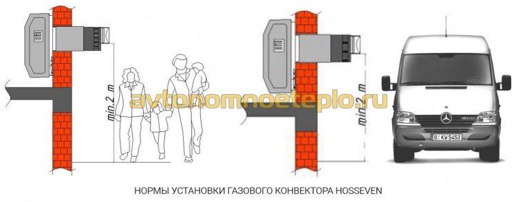 требования по установке конвектора марки Hosseven