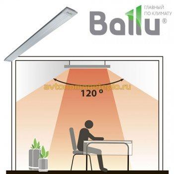 распределение тепла от ИК излучателей Ballu