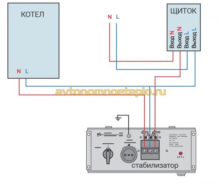 схема подключения стабилизатора от щитка к котлу