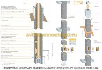 конструктивные составляющие и схема сборки керамического дымохода Schiedel UNI