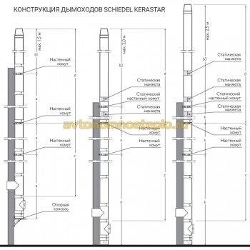 варианты сборки и крепления труб Schiedel Kerastar с уличной стороны здания