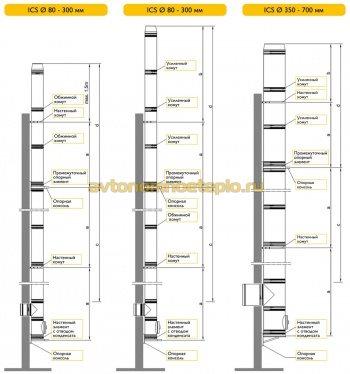 схема крепления нержавеющих дымоходных труб ICS Schiedel разного диаметра