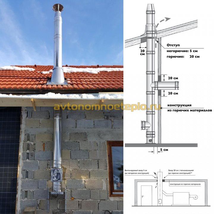 схема монтажа системы ICS Schiedel по внешней стене здания