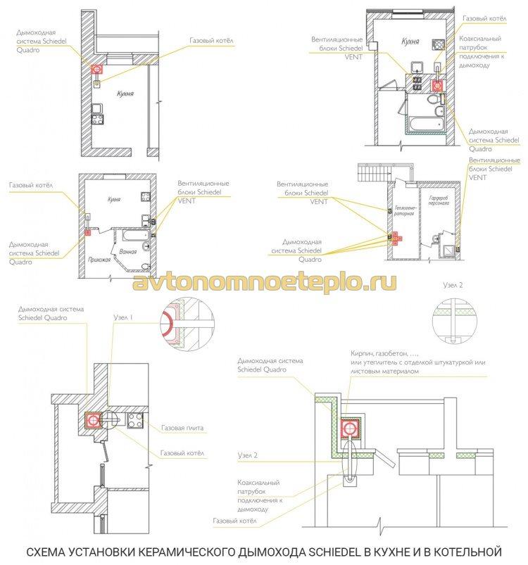 схема расположения керамической системы дымоудаления Schiedel в кухне и котельной