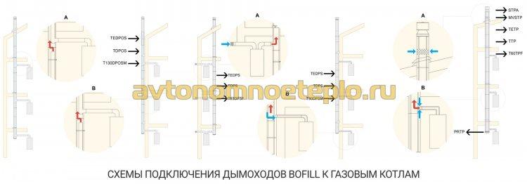 схема коллективного подключения труб дымоудаления Bofill к газовым котлам