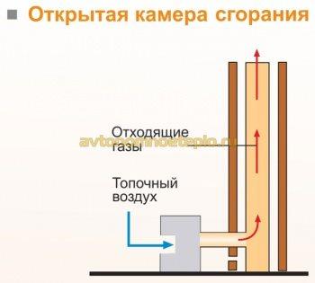 схема правильного подсоединения печки или котла к Tona Tec Iso