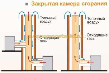 принципы подключения котлов и печей к керамическим системам Tona Tec