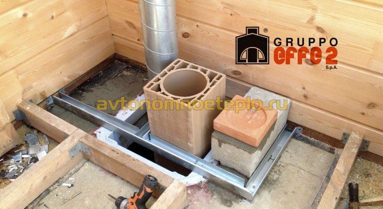 керамическая дымоходная система Effe2