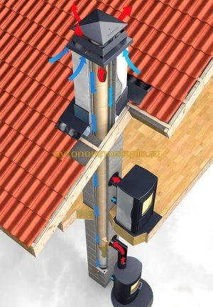 самонесущий керамический дымоход с подключением каминов на разных этажах дома