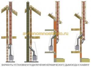 схемы установки керамического дымохода с подключением к камину