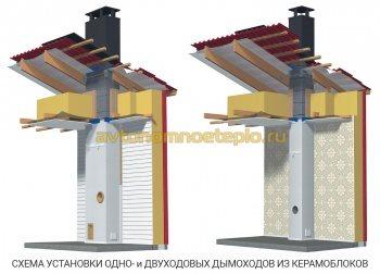 схемы установки одно и двуходового дымохода из керамзитобетонных блоков