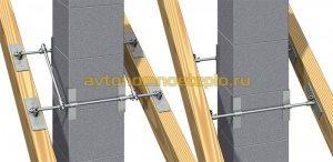 схема крепления керамическох блоков дымоходной трубы к стропилам