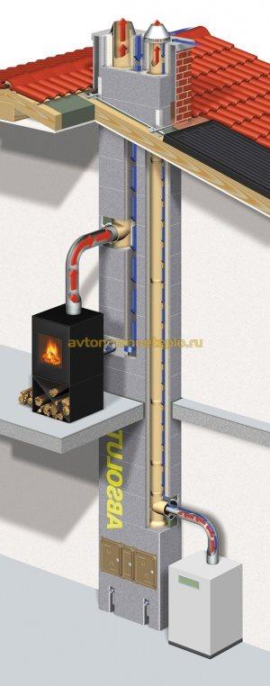 двухходовой дымоход из керамических труб