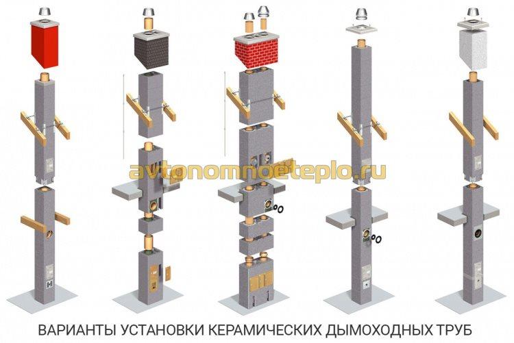 варианты конструкций дымоходных систем из керамики