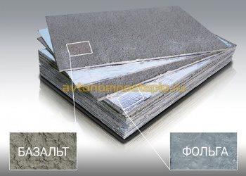 базальтовый фольгированный картон