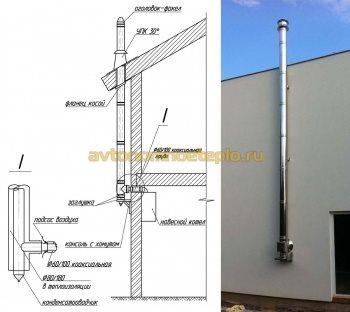 схема подключения вертикального индивидуального дымохода из коаксиальной трубы