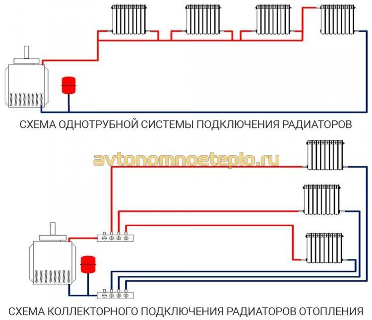 пример работы системы отопления с однотрубным и коллекторным подключением радиаторов
