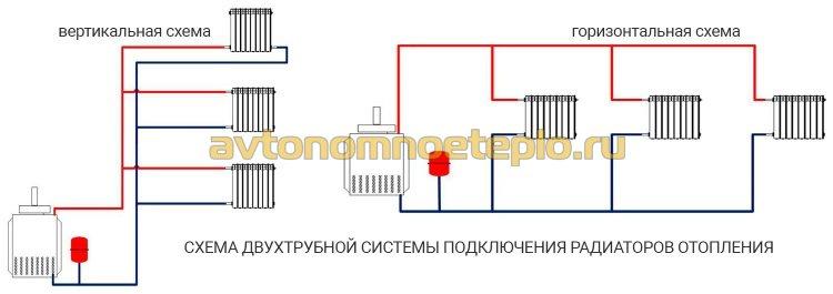 схема подключения радиаторов к двухтрубной системе отопления горизонтальным и вертикальным способом
