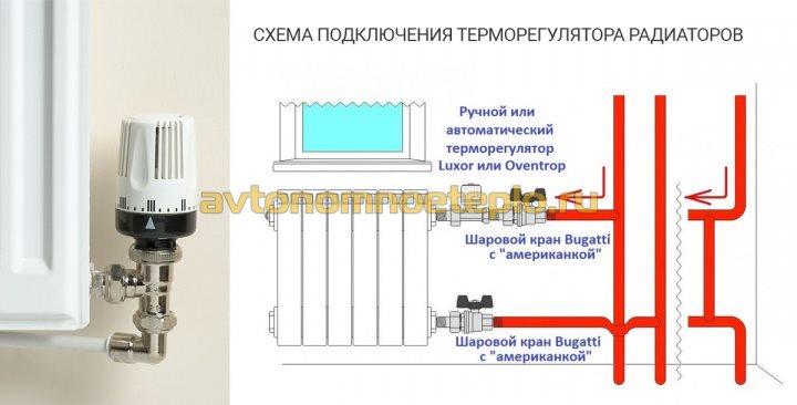 схема подключения терморегулятора на батарею