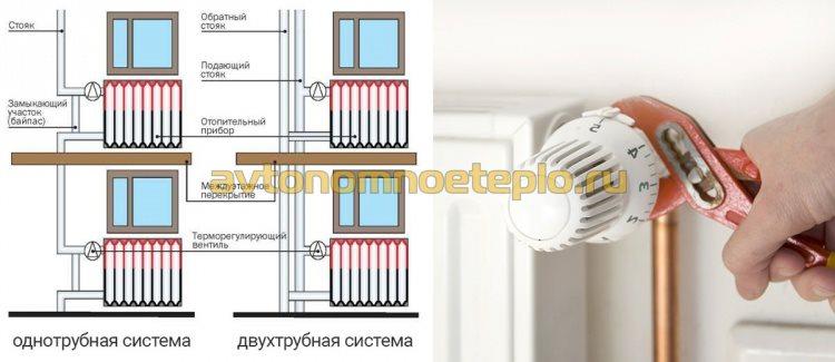 схема подключения радиаторов к одно и двухтрубной системе отопления