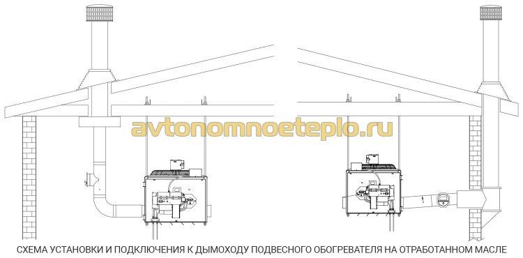схема подключения дымохода к подвесному теплогенератору на отработке