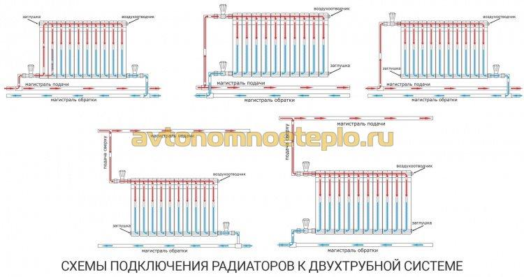 схемы подключения радиаторов водяного отопления из меди
