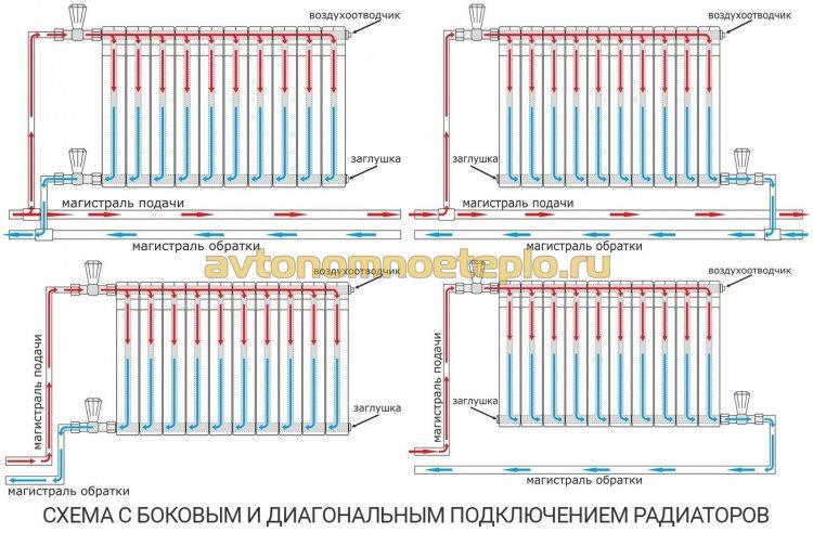 схема подключения радиаторов отопления боковым и диагональм методами