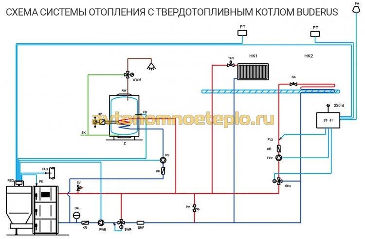 схема системы отопления с автоматическим котлом Будерус