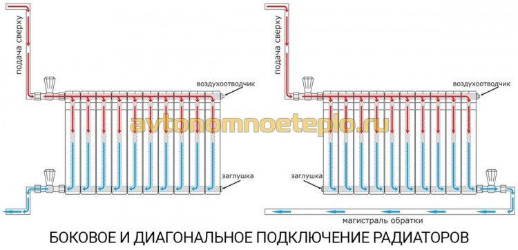 боковое и диагональное подключение радиаторов отопления