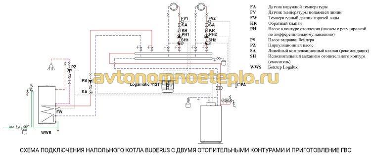 схема обвязки системы отопления и ГВС с напольным котлом Будерус