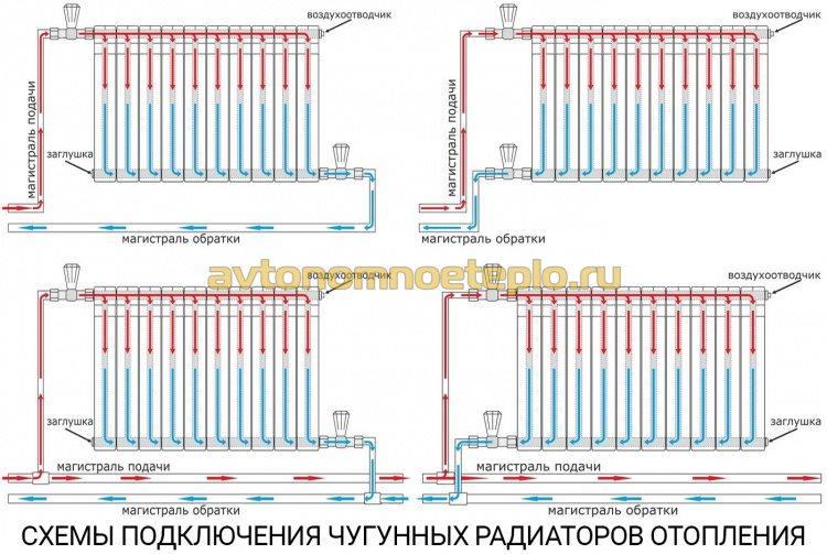 варианты подключения чугунных радиаторов к системе отопления
