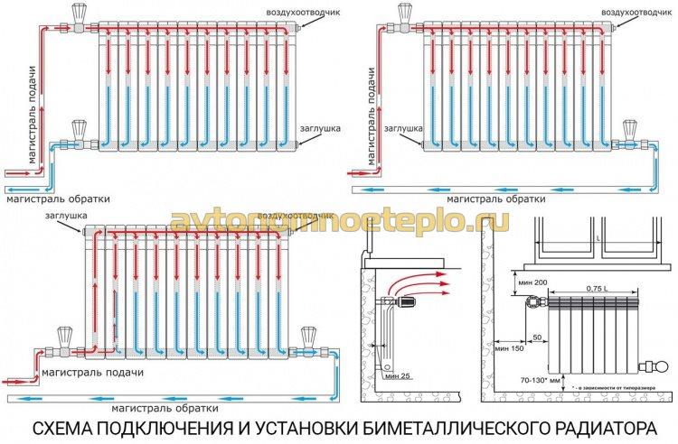 схема подключения и установки биметаллического радиатора