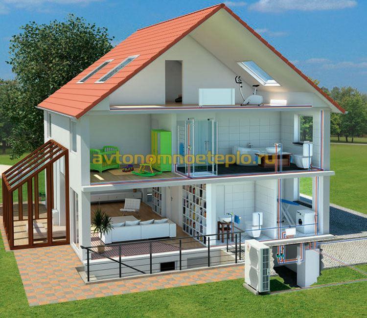 схема обеспечения отопления и ГВС в доме от теплонасоса воздух-вода