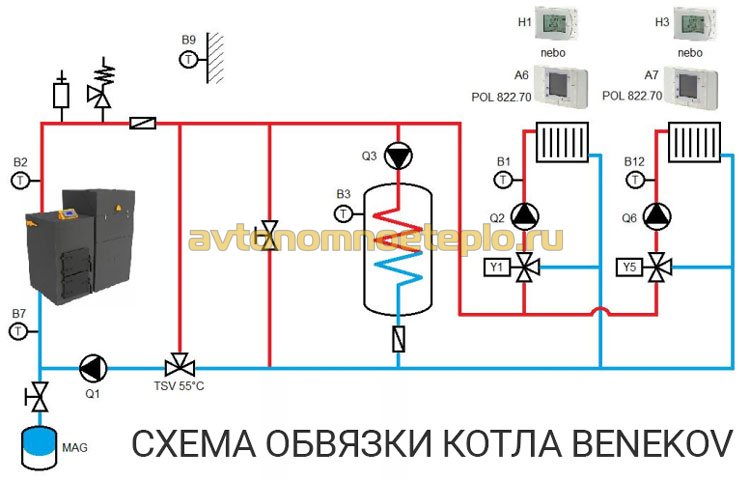 схема обвязки котла марки Benekov