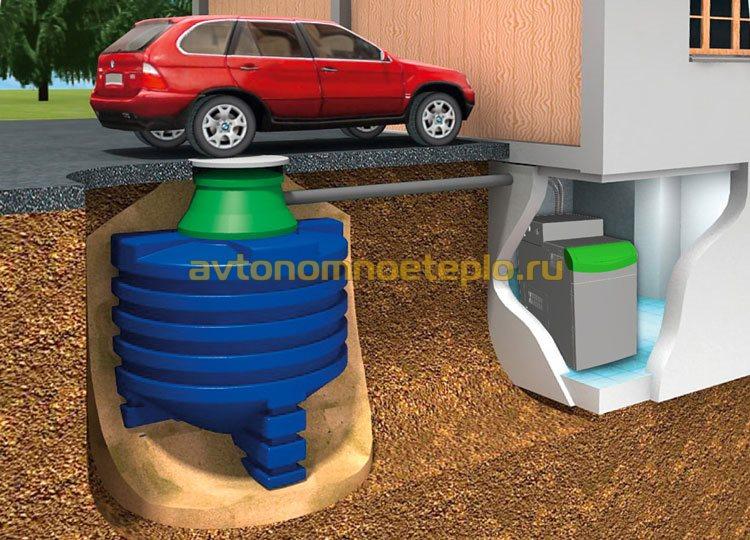 подземное хранилище для древесных гранул