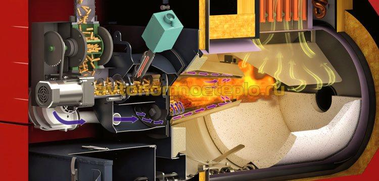 горелочное устройство для сжигания пеллет