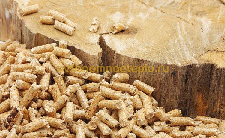 древесные пеллеты-гранулы