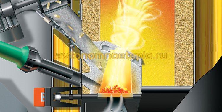горелка для гранул-пеллет