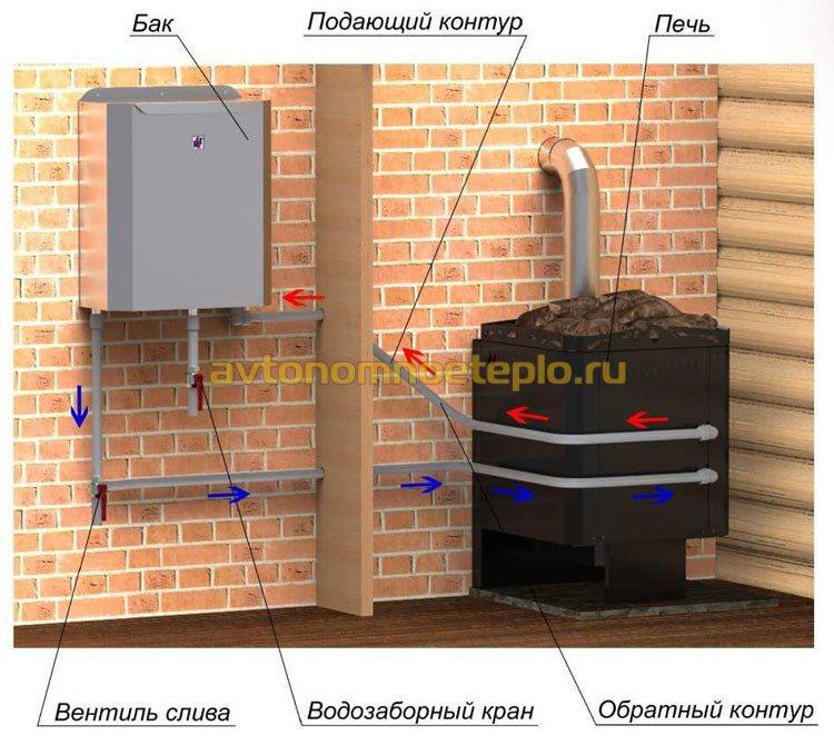 внешний бак с нагревом воды через теплообменник