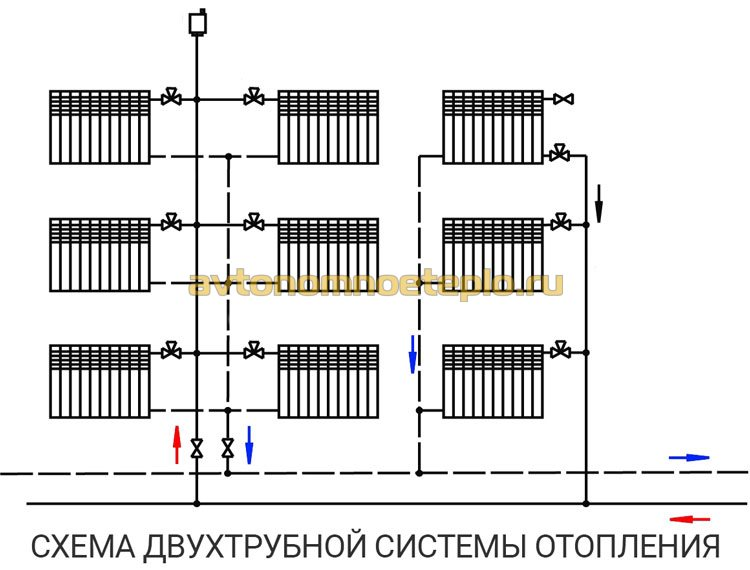 двухтрубное подключение дровяного котла к батареям