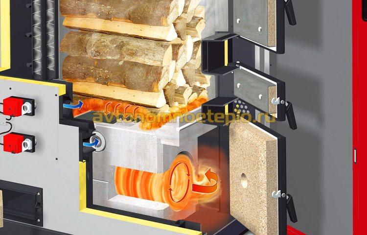 схема устройства топки дровяного котла с пиролизным сжиганием древесины