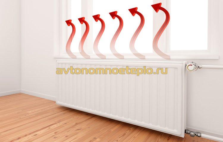 теплоэффективность радиатора