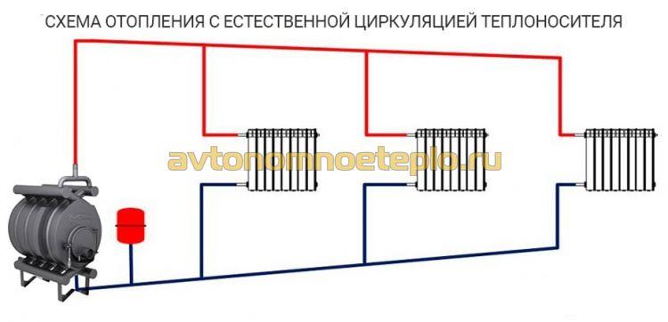 схема подключения печи Аква Булерьян к системе с естественной циркуляцией