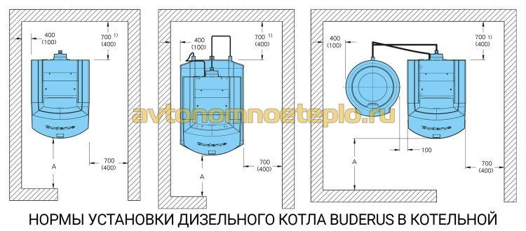 схема правильной расстановки дизельного котла марки Buderus в котельной