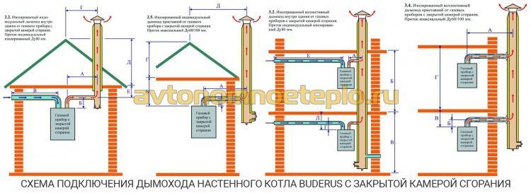 схемы подсоединения навесного котла Будерус к дымоходу