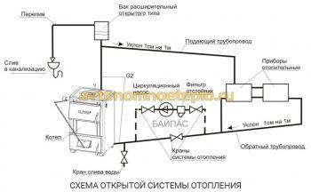 насосная система отопления открытого типа