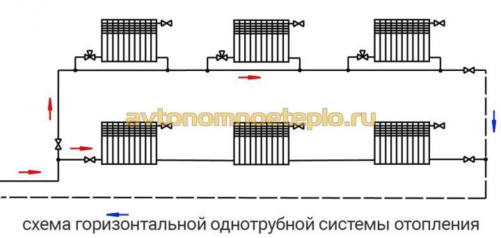 схема однотрубной системы с разводкой горизонтального типа