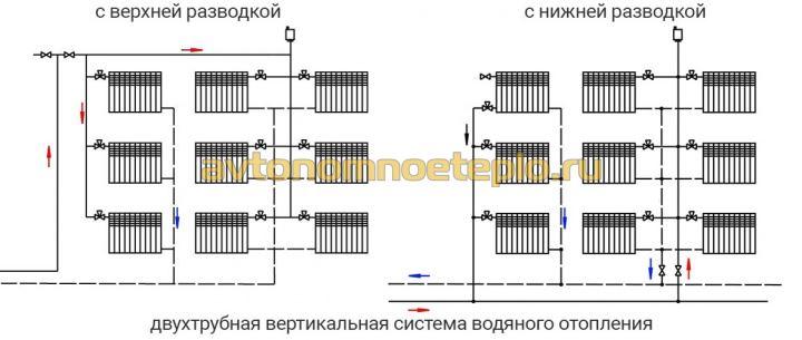 схема двухтрубной вертикальной системы отопления с нижней и верхней разводкой