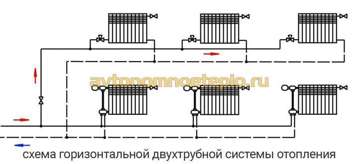 схема двухтрубной системы с горизонтальной разводкой