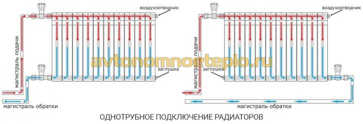 однотрубное подключение радиаторов